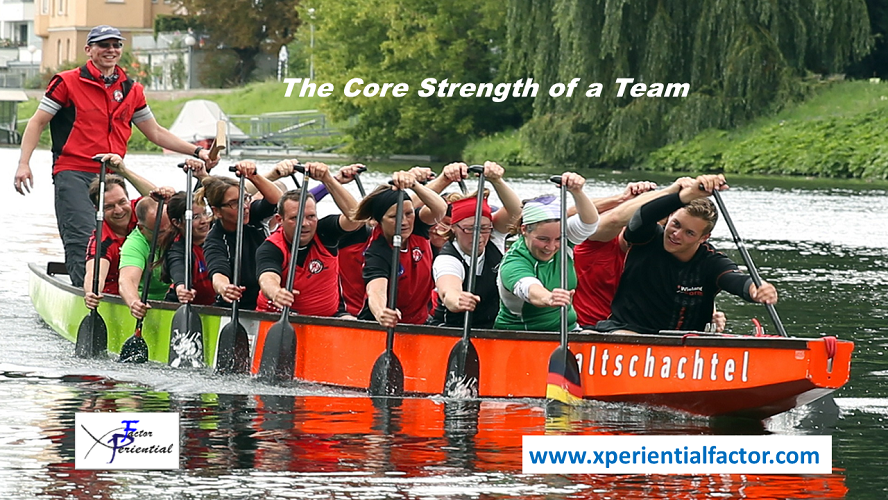 The strength of the team blog image