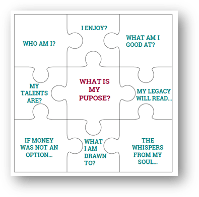Your Ultimate Career Puzzle